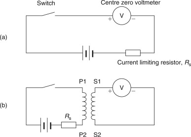 Earth Fault Relay - an overview | ScienceDirect Topics