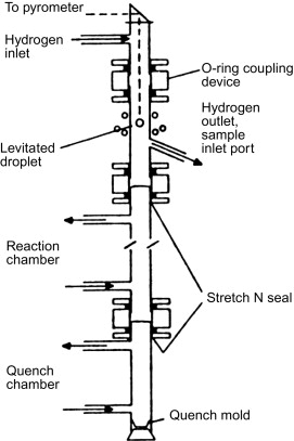 T200-XM100DB-M6X075 C110 HSS CoroTap 200 Cutting tap with Spiral Point No Coolant Sandvik Coromant Right Hand Cut