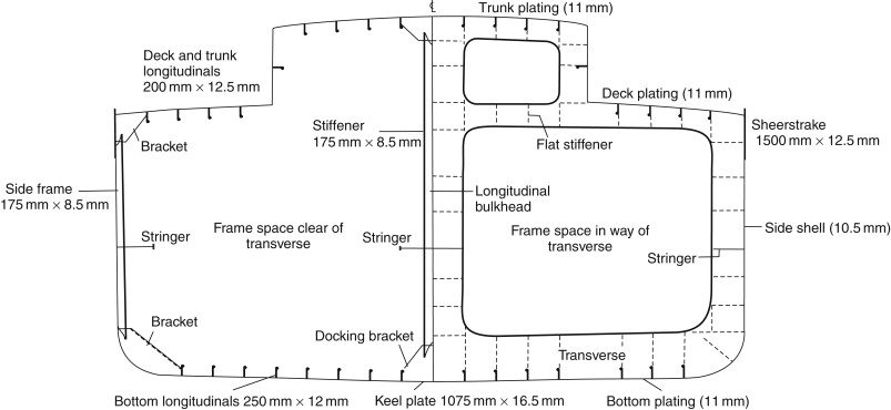 Tankers (Ships) - an overview | ScienceDirect Topics