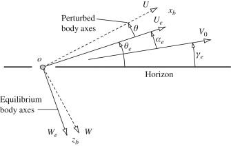 Flight Path Angle - an overview   ScienceDirect Topics