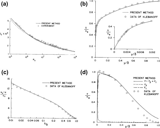 Skin-Friction Coefficient - an overview | ScienceDirect Topics