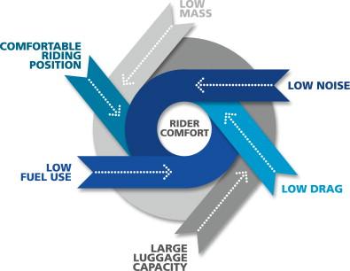 Design Optimization An Overview Sciencedirect Topics
