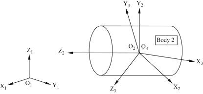 Inertia Matrix - an overview | ScienceDirect Topics