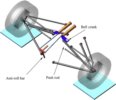 Anti-Roll Bar - an overview | ScienceDirect Topics