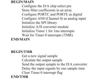 Signal Processing Application - an overview | ScienceDirect Topics
