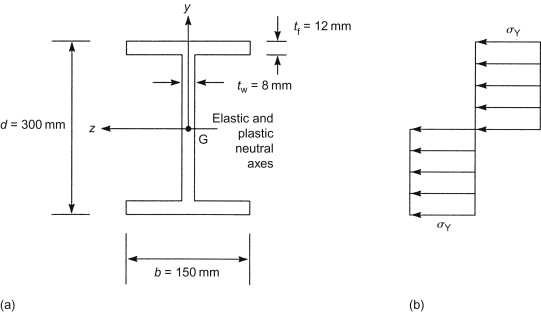Elastic Section Modulus - an overview | ScienceDirect Topics
