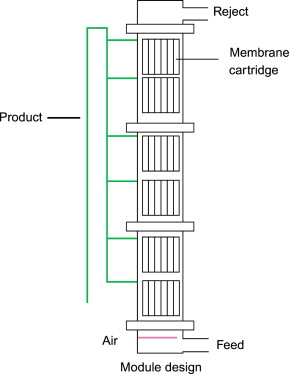 Polypropylene Fabric - an overview   ScienceDirect Topics
