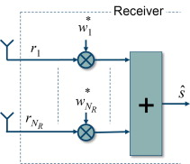 Multiple Receive Antenna - an overview | ScienceDirect Topics
