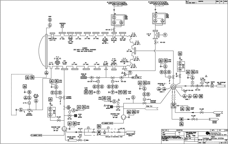 Utility Flow Diagram - an overview | ScienceDirect Topics