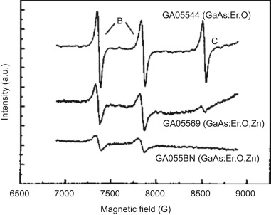 Electron Spin Resonance Signal - an overview   ScienceDirect