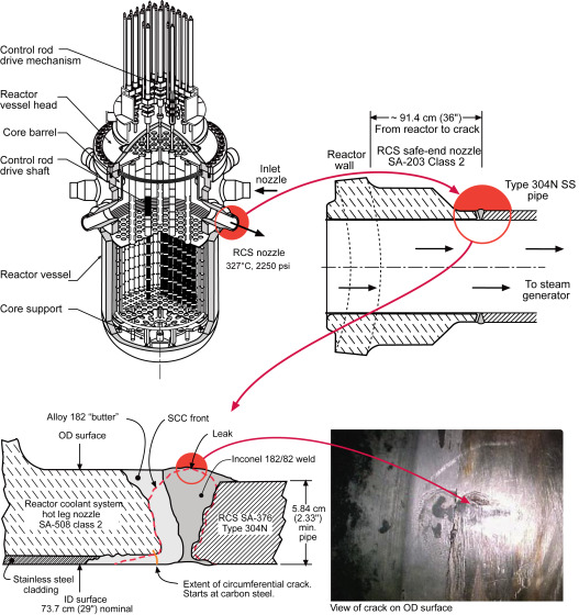 xzone reactor crack download