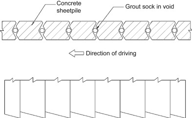 Pile Wall - an overview | ScienceDirect Topics
