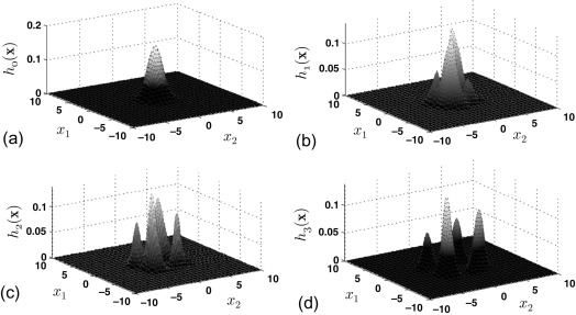 Estimation of Rare Event Probabilities in Complex Aerospace and Other Systems: A Practical Approach