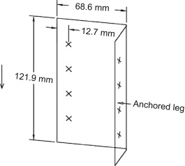 Nominal Shear Strength - an overview | ScienceDirect Topics