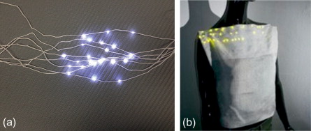 Integration of micro-electronics with yarns for smart