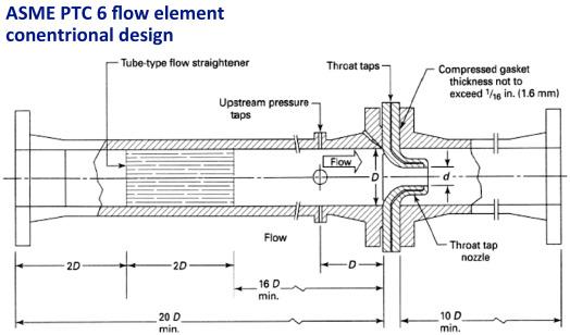 Ptc 6 2004 pdf asme