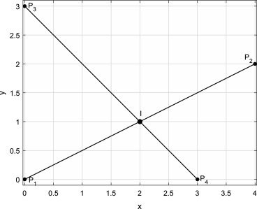 Projection Plane - an overview | ScienceDirect Topics