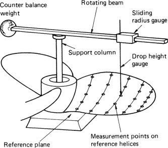 Chapter 025, Propeller Tolerances and Inspection