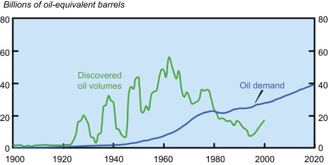 Exxon Mobil - an overview   ScienceDirect Topics
