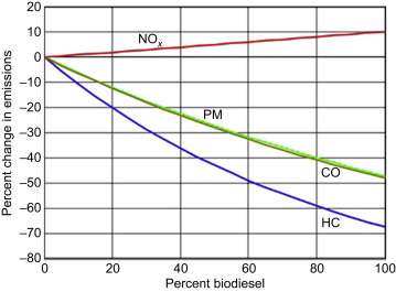 Engine Power - an overview | ScienceDirect Topics