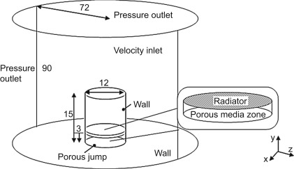 Natural Draft Cooling Tower - an overview   ScienceDirect Topics