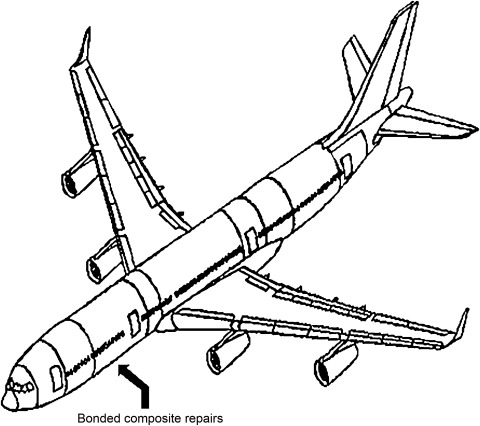 Repair Of Multisite Damage In Civil Transport Aircraft An Example