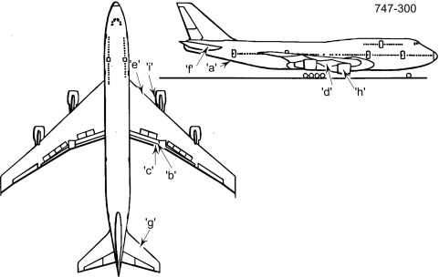 Ageing Aircraft An Overview ScienceDirect Topics