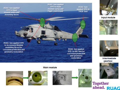 Additive Metal Technologies for Aerospace Sustainment - ScienceDirect