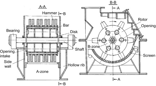 Cone Crusher - an overview | ScienceDirect Topics on