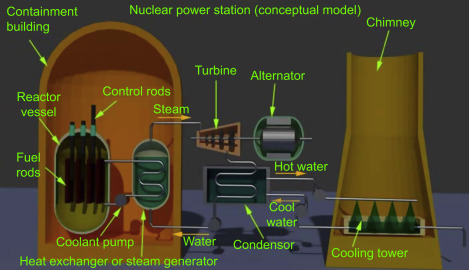 heat recovery steam generation - an overview | ScienceDirect Topics