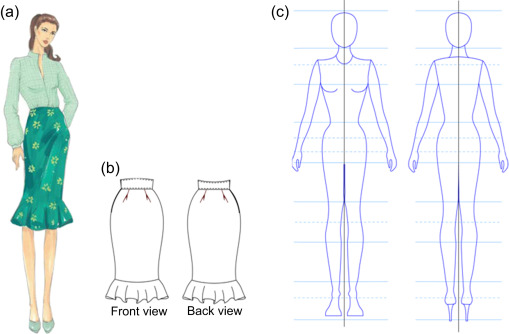 Fashion Design Using Evolutionary Algorithms And Fuzzy Set Theory A Case To Realize Skirt Design Customizations Sciencedirect