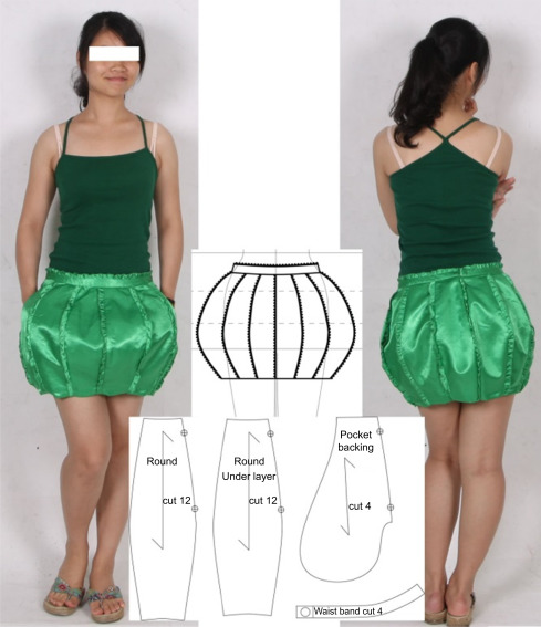 Clothing Pattern An Overview Sciencedirect Topics