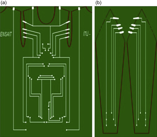 Integrated Circuit Layout - an overview | ScienceDirect Topics