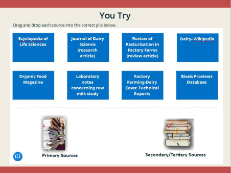 Tertiary Source - an overview | ScienceDirect Topics