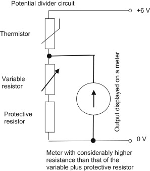 Temperature Measurement Using Thermistor Circuit Diagram | Potential Divider Circuit An Overview Sciencedirect Topics