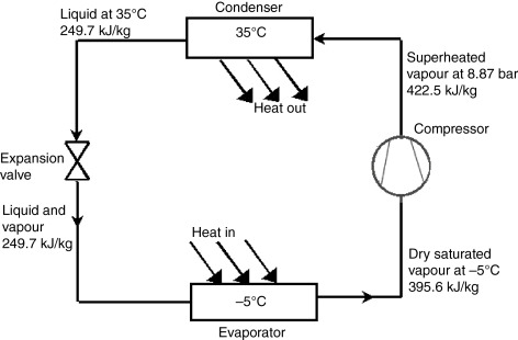 Refrigerant Mass Flow Rate - an overview | ScienceDirect Topics