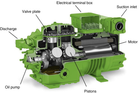 Compressor Capacity - an overview | ScienceDirect Topics