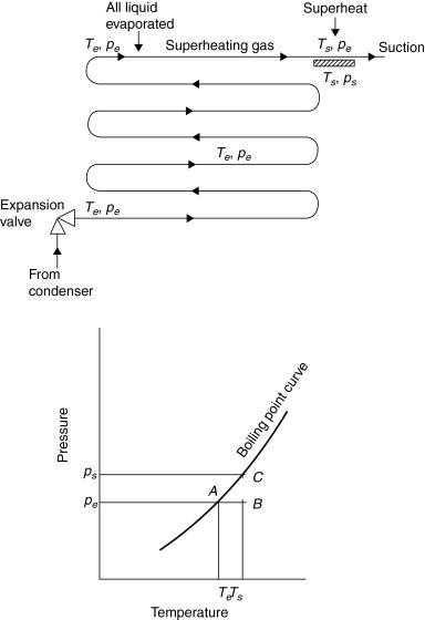 Liquid Refrigerant - an overview | ScienceDirect Topics