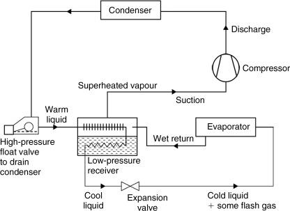float valve wiring diagram float valve an overview sciencedirect topics  float valve an overview