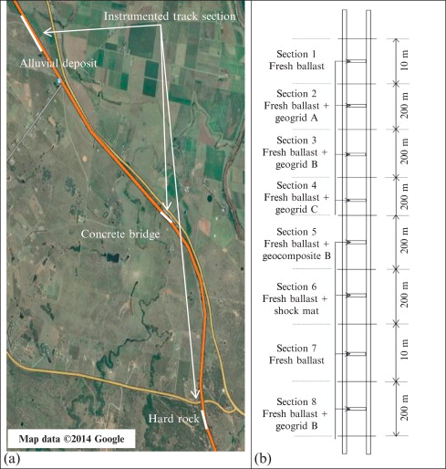 Hunter Valley - an overview   ScienceDirect Topics