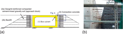 Underpasses - an overview | ScienceDirect Topics