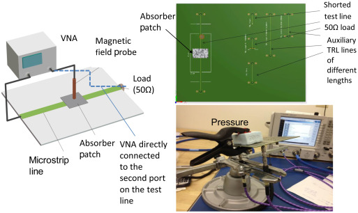 Hybrid polymer composites for electromagnetic absorption in