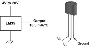 Analog Input - an overview | ScienceDirect Topics