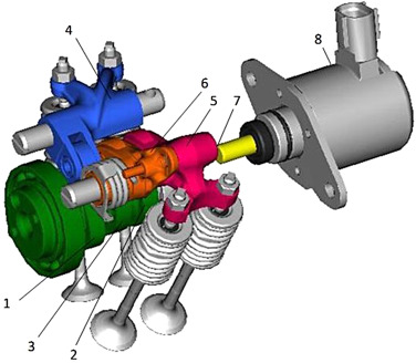 Camshafts - an overview | ScienceDirect Topics