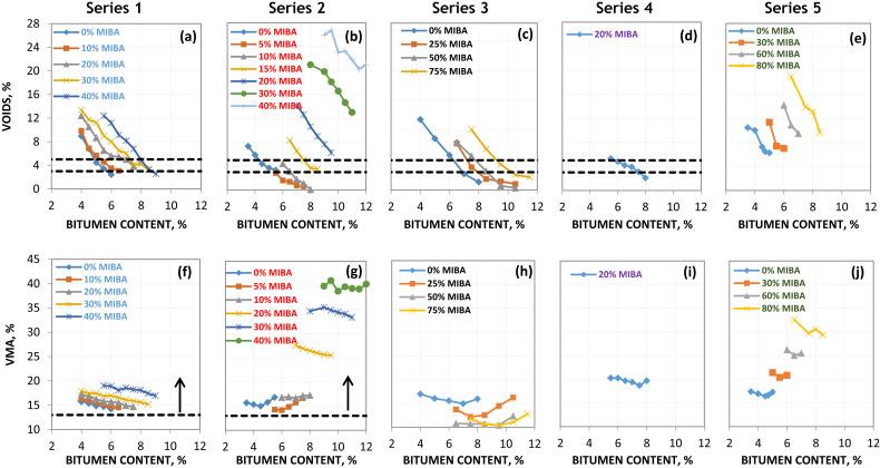 Bitumen Content - an overview | ScienceDirect Topics