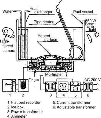 Westinghouse Hp Ac Motor Wiring Diagram on