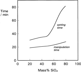 Calcium Sulfate - an overview   ScienceDirect Topics