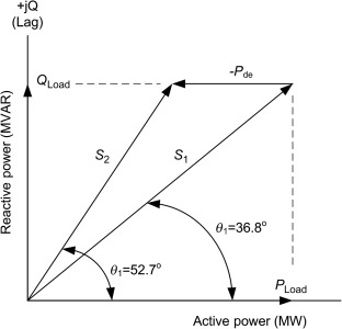 Power Electronic Interface - an overview | ScienceDirect Topics