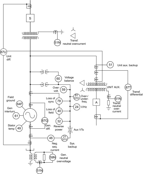 stator winding diagrams likewise induction cooker circuit diagram stator winding diagrams likewise induction cooker circuit diagram stator winding diagrams likewise induction cooker circuit diagram