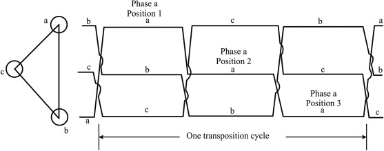Flux Linkage - an overview | ScienceDirect Topics